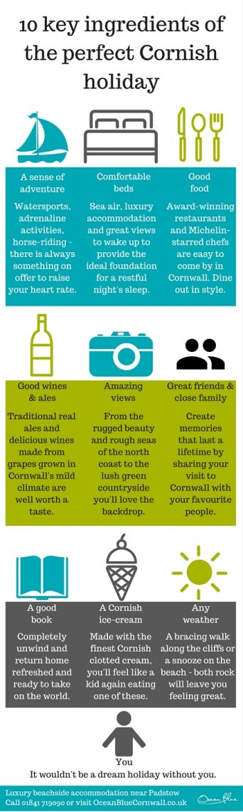 10 key ingredients for the perfect Cornish holiday infographic